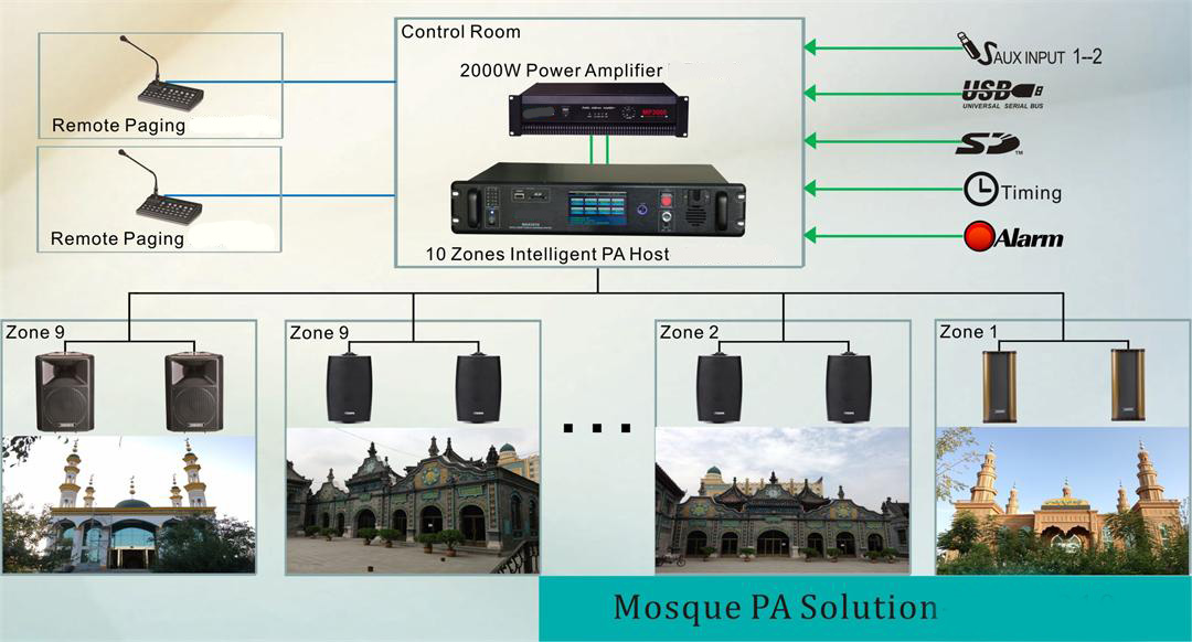 Mosque PA Solution-AXT3310